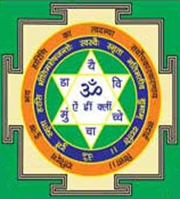 Choghadia